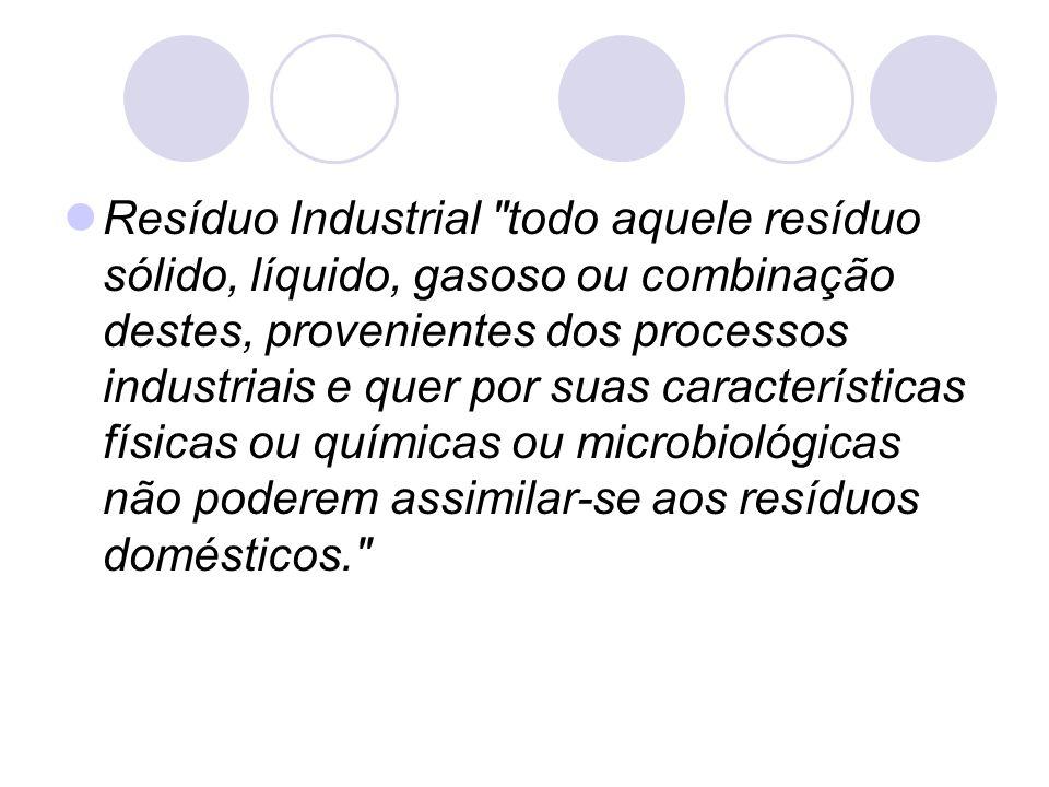 Resíduo Industrial