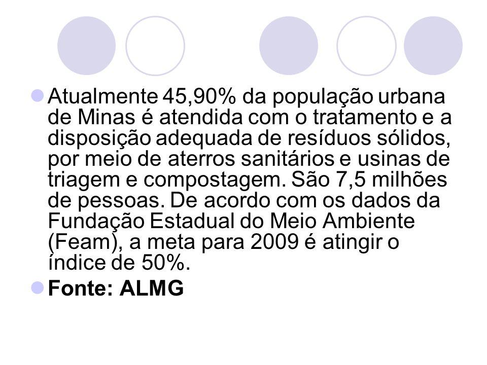 Atualmente 45,90% da população urbana de Minas é atendida com o tratamento e a disposição adequada de resíduos sólidos, por meio de aterros sanitários