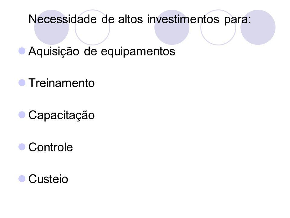 Necessidade de altos investimentos para: Aquisição de equipamentos Treinamento Capacitação Controle Custeio
