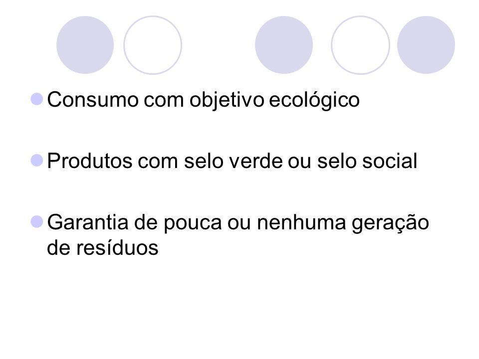 Consumo com objetivo ecológico Produtos com selo verde ou selo social Garantia de pouca ou nenhuma geração de resíduos