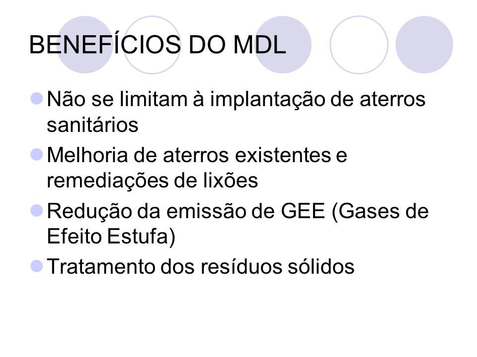 BENEFÍCIOS DO MDL Não se limitam à implantação de aterros sanitários Melhoria de aterros existentes e remediações de lixões Redução da emissão de GEE