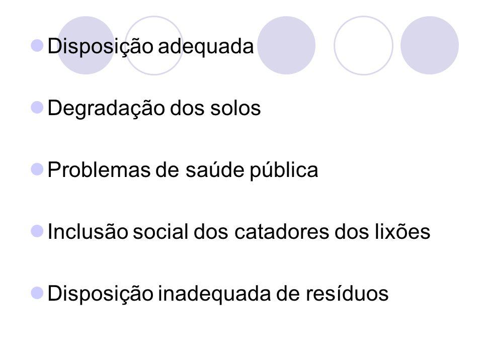 Disposição adequada Degradação dos solos Problemas de saúde pública Inclusão social dos catadores dos lixões Disposição inadequada de resíduos