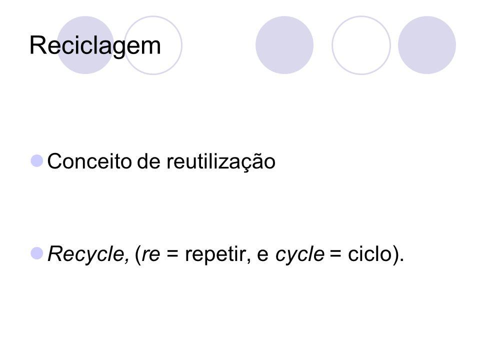 Reciclagem Conceito de reutilização Recycle, (re = repetir, e cycle = ciclo).