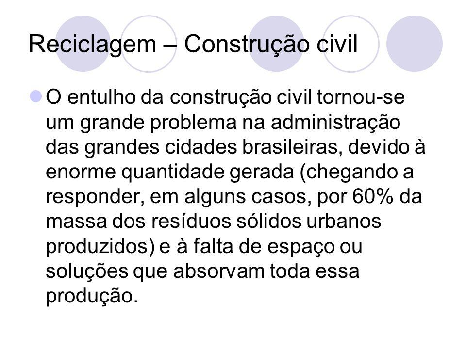 Reciclagem – Construção civil O entulho da construção civil tornou-se um grande problema na administração das grandes cidades brasileiras, devido à en