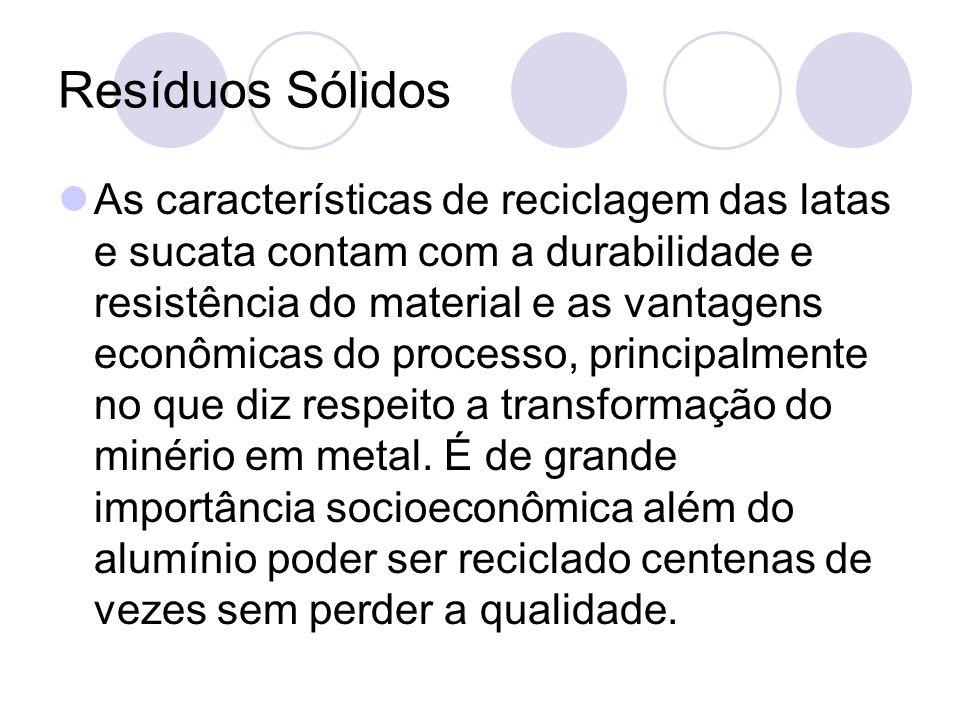 Resíduos Sólidos Um dos métodos considerados economicamente viáveis e ambientalmente corretos para a realidade brasileira é disposição em aterro sanitário.