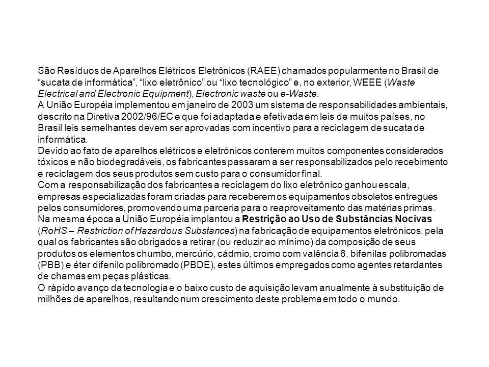 São Resíduos de Aparelhos Elétricos Eletrônicos (RAEE) chamados popularmente no Brasil de sucata de informática, lixo eletrônico ou lixo tecnológico e