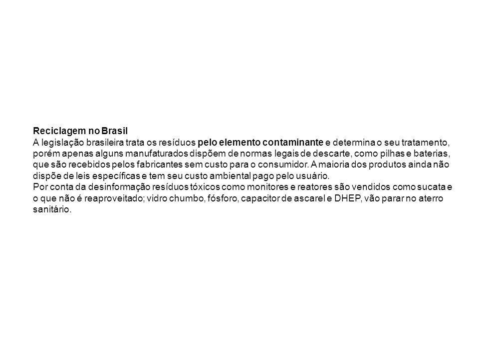 Reciclagem no Brasil A legislação brasileira trata os resíduos pelo elemento contaminante e determina o seu tratamento, porém apenas alguns manufatura