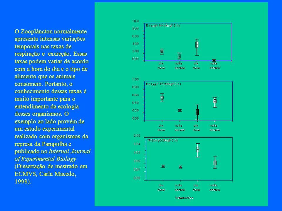 O Zooplâncton normalmente apresenta intensas variações temporais nas taxas de respiração e excreção. Essas taxas podem variar de acordo com a hora do