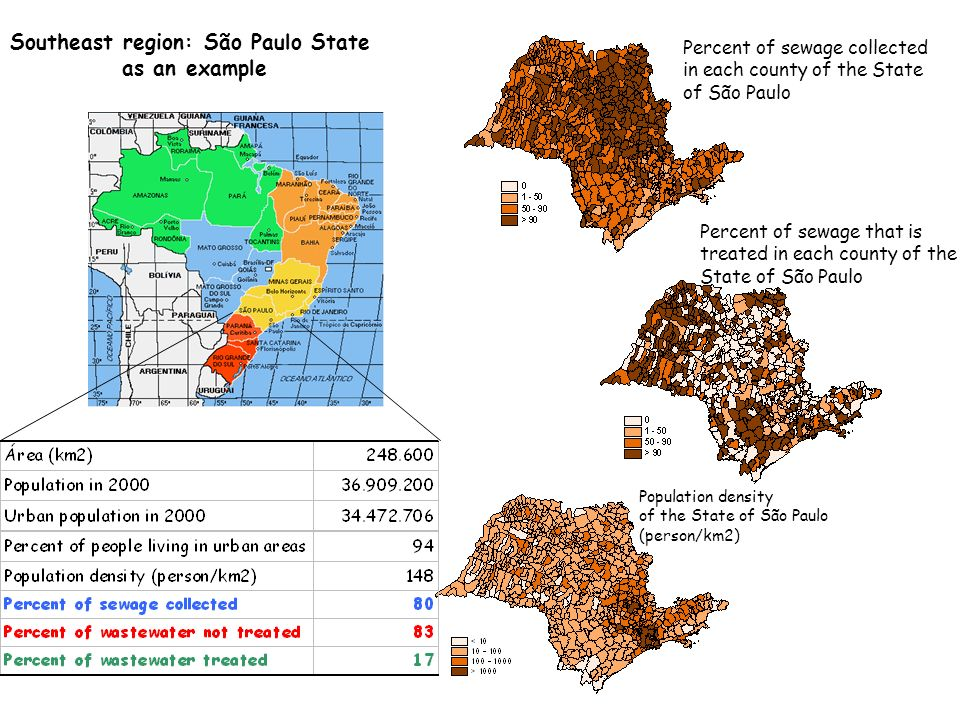Percent of sewage collected in each county of the State of São Paulo Percent of sewage that is treated in each county of the State of São Paulo Population density of the State of São Paulo (person/km2) Southeast region: São Paulo State as an example