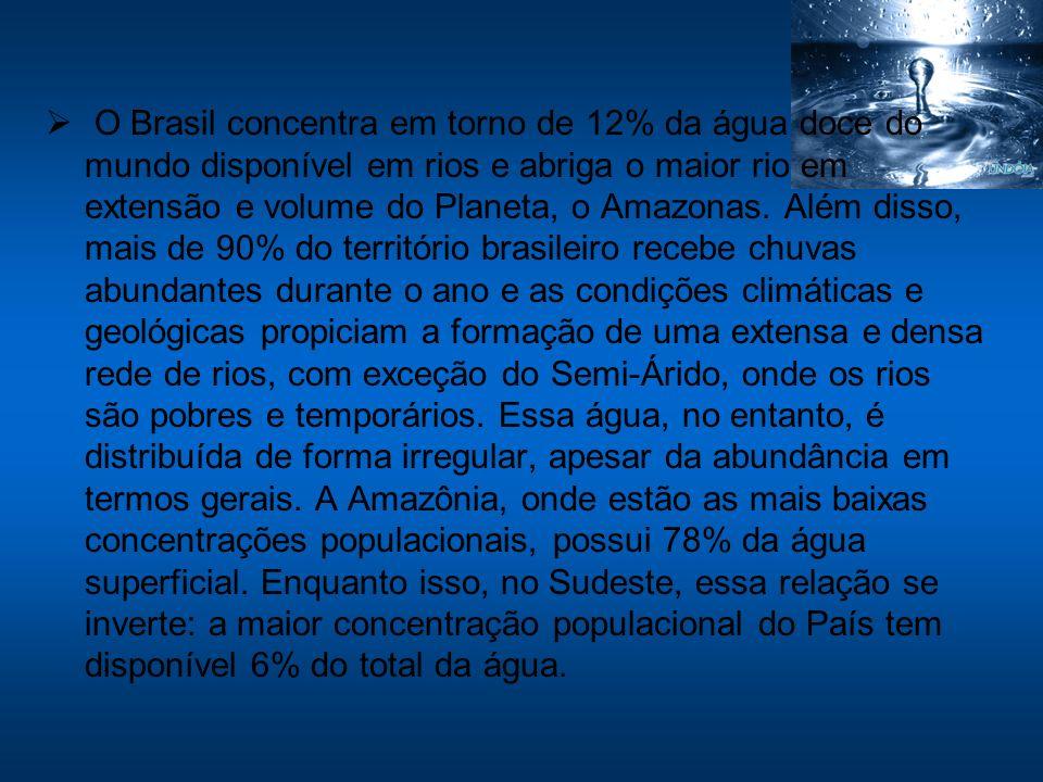 O Brasil concentra em torno de 12% da água doce do mundo disponível em rios e abriga o maior rio em extensão e volume do Planeta, o Amazonas. Além dis