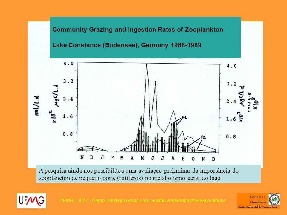 UFMG – ICB – Depto. Biologia Geral, Lab. Gestão Ambiental de Reservatórios A pesquisa ainda nos possibilitou uma avaliação preliminar da importância d