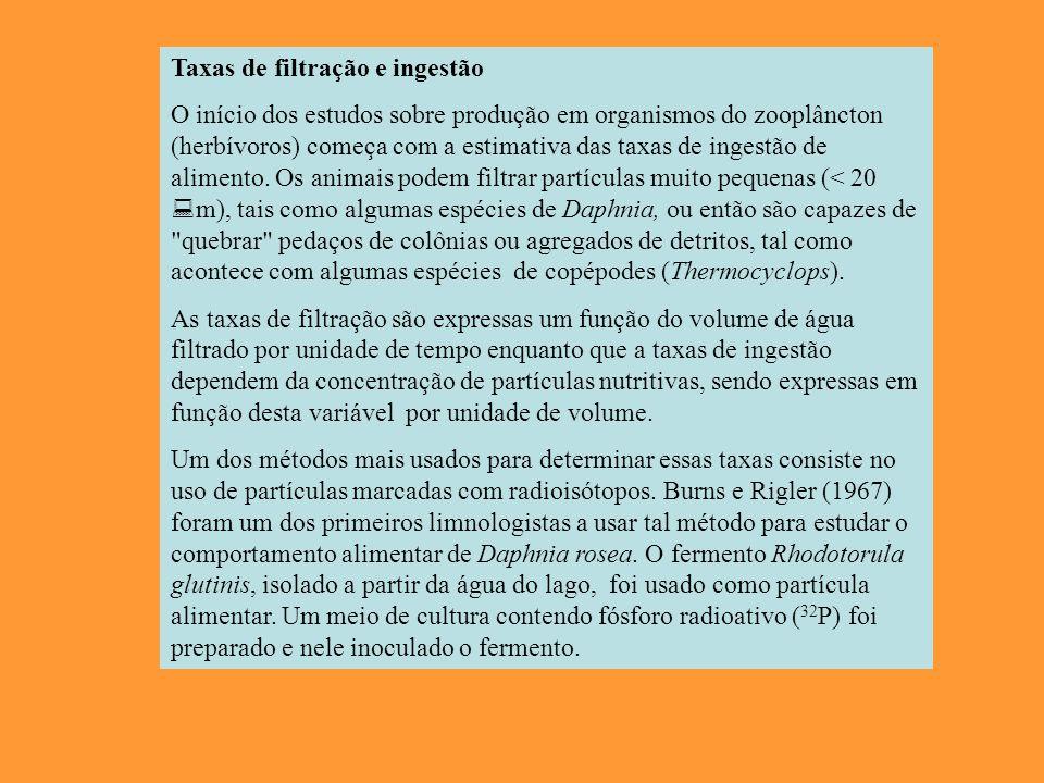 Taxas de filtração e ingestão O início dos estudos sobre produção em organismos do zooplâncton (herbívoros) começa com a estimativa das taxas de inges