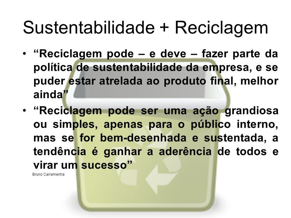 Sustentabilidade + Reciclagem Reciclagem pode – e deve – fazer parte da política de sustentabilidade da empresa, e se puder estar atrelada ao produto