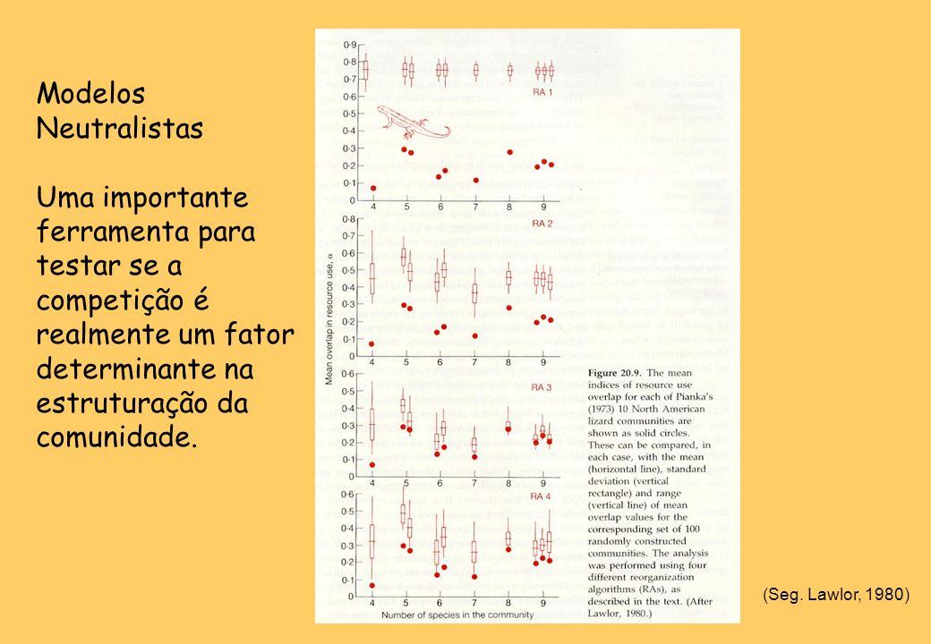 Bowers & Brown, 1982 também demostraram que a competição interespecífica desempenha um papel determinante em pequenos mamíferos do deserto A regra do peso/tamanho de Hutchinson prevê uma razão de 2,0/1,3 para espécies similares, graças a expressão morfológica de diferenciação de seus nichos ecológicos.