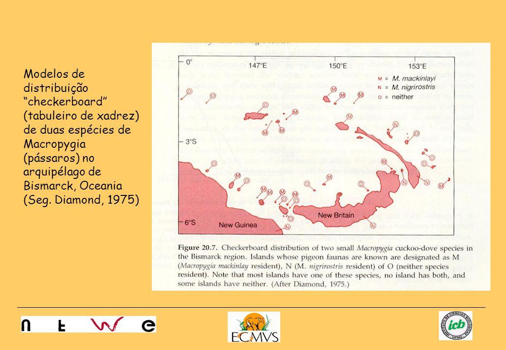 Modelos de distribuição checkerboard (tabuleiro de xadrez) de duas espécies de Macropygia (pássaros) no arquipélago de Bismarck, Oceania (Seg. Diamond
