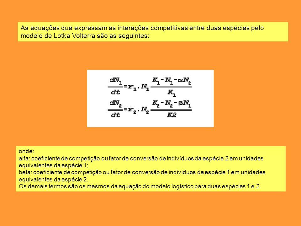 As equações que expressam as interações competitivas entre duas espécies pelo modelo de Lotka Volterra são as seguintes: onde: alfa: coeficiente de co