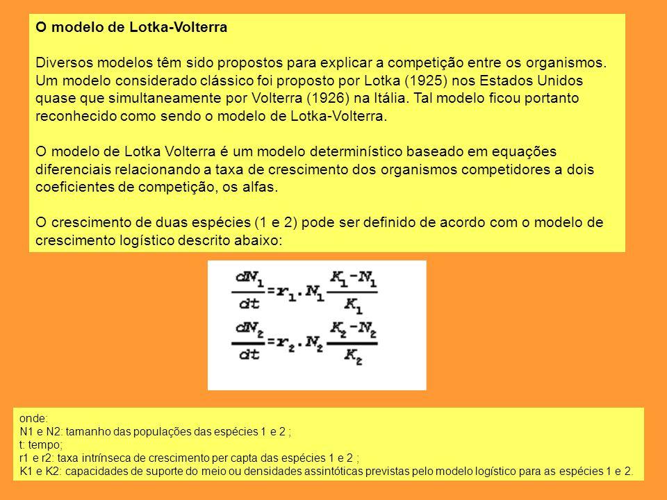 O modelo de Lotka-Volterra Diversos modelos têm sido propostos para explicar a competição entre os organismos. Um modelo considerado clássico foi prop
