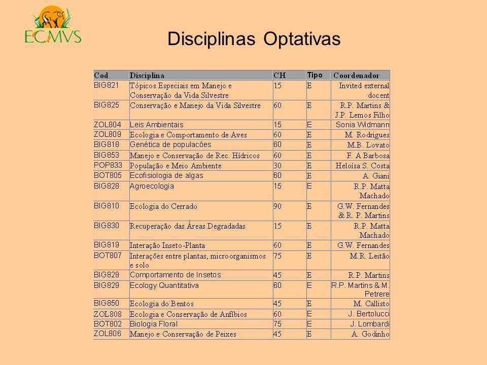 Teses e Dissertações Defendidas