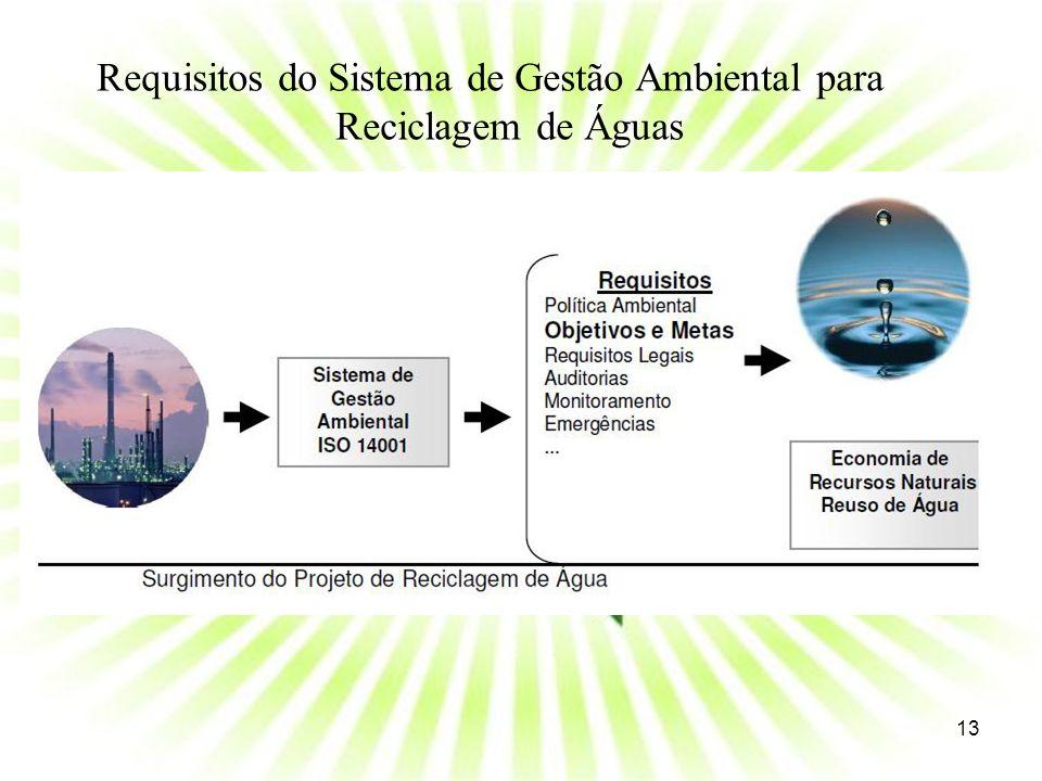 Requisitos do Sistema de Gestão Ambiental para Reciclagem de Águas 13