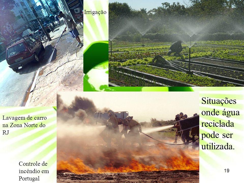 Situações onde água reciclada pode ser utilizada. Lavagem de carro na Zona Norte do RJ Controle de incêndio em Portugal Irrigação 19
