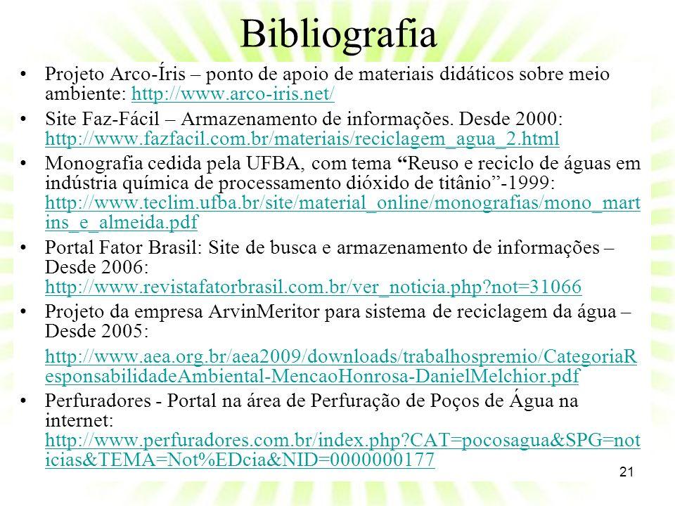 Bibliografia Projeto Arco-Íris – ponto de apoio de materiais didáticos sobre meio ambiente: http://www.arco-iris.net/http://www.arco-iris.net/ Site Fa