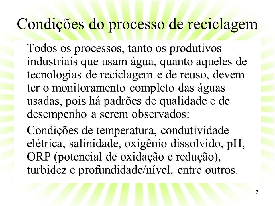 Todos os processos, tanto os produtivos industriais que usam água, quanto aqueles de tecnologias de reciclagem e de reuso, devem ter o monitoramento c