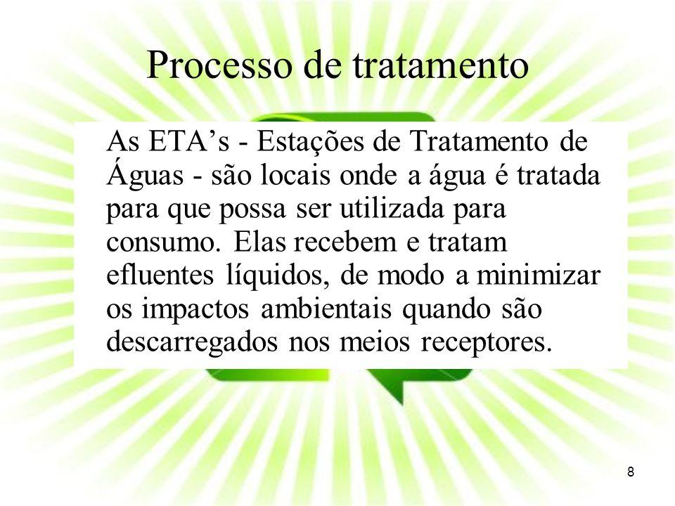 Processo de tratamento As ETAs - Estações de Tratamento de Águas - são locais onde a água é tratada para que possa ser utilizada para consumo. Elas re