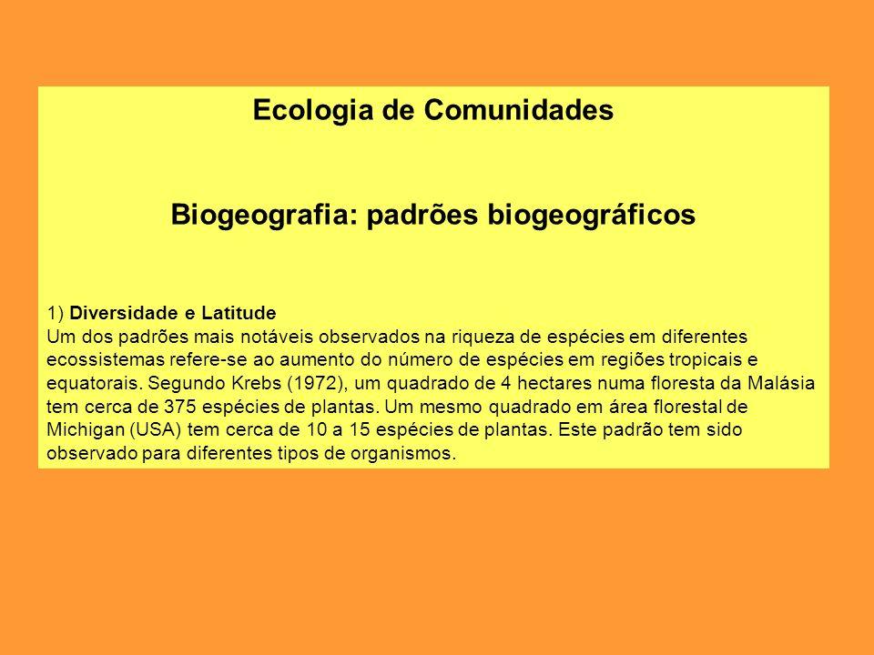 Ecologia de Comunidades Biogeografia: padrões biogeográficos 1) Diversidade e Latitude Um dos padrões mais notáveis observados na riqueza de espécies