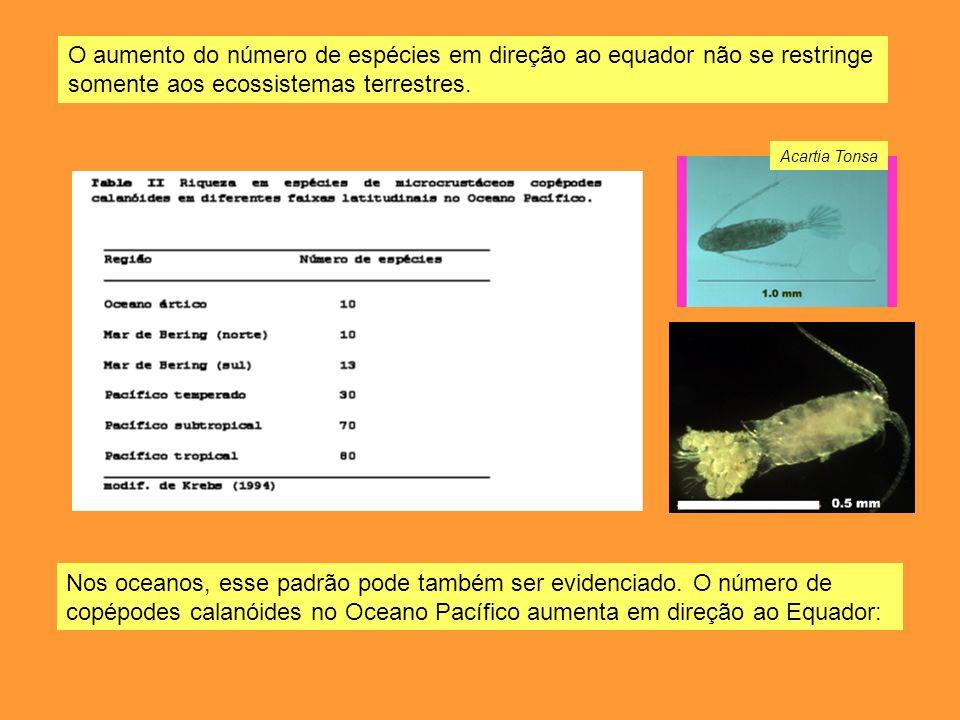 Nos oceanos, esse padrão pode também ser evidenciado. O número de copépodes calanóides no Oceano Pacífico aumenta em direção ao Equador: O aumento do