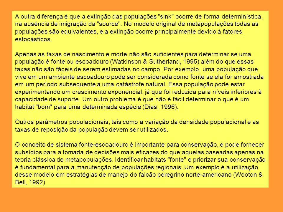 Literatura citada Dias, PC.1996. Sources and sinks in population biology.