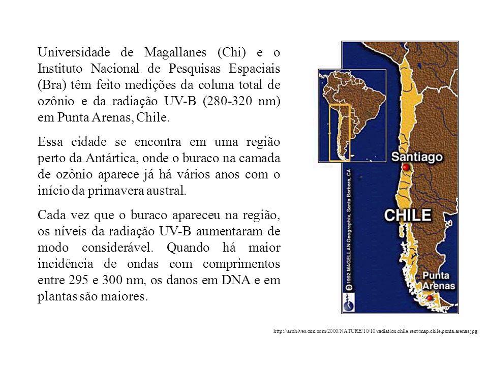 Caso do reservatório de Nova Ponte O reservatório de Nova Ponte, formado pelo rio Araguari, localiza-se na região do Triangulo Mineiro e Alto Paranaíba.