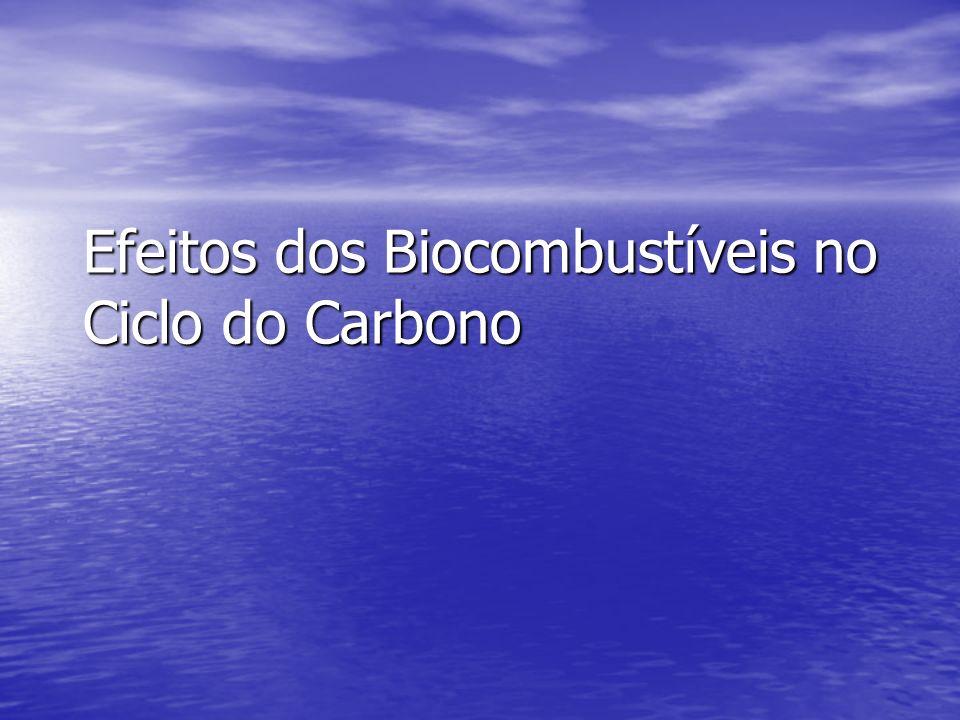 Dados sobre os Biocombustíveis –Para uma produção brasileira de etanol de cerca de 14 milhões de m³ por ano, o etanol é responsável pela redução de 30,1 milhões t CO 2.