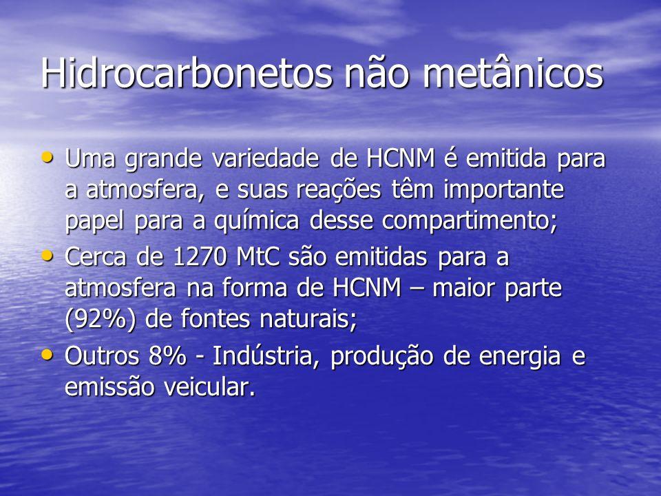 Hidrocarbonetos não metânicos Uma grande variedade de HCNM é emitida para a atmosfera, e suas reações têm importante papel para a química desse compar