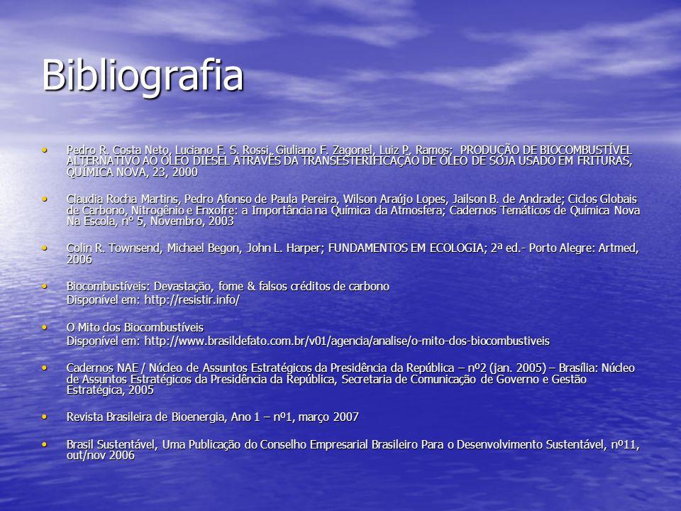 Bibliografia Pedro R. Costa Neto, Luciano F. S. Rossi, Giuliano F. Zagonel, Luiz P. Ramos; PRODUÇÃO DE BIOCOMBUSTÍVEL ALTERNATIVO AO ÓLEO DIESEL ATRAV
