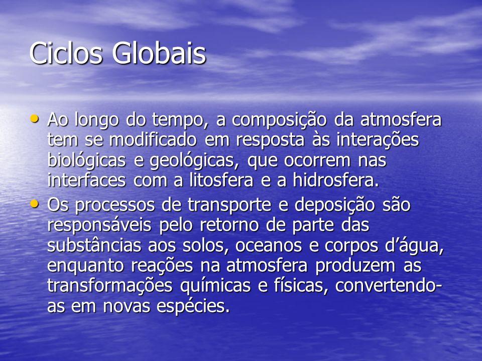 Ciclos Globais Ao longo do tempo, a composição da atmosfera tem se modificado em resposta às interações biológicas e geológicas, que ocorrem nas inter