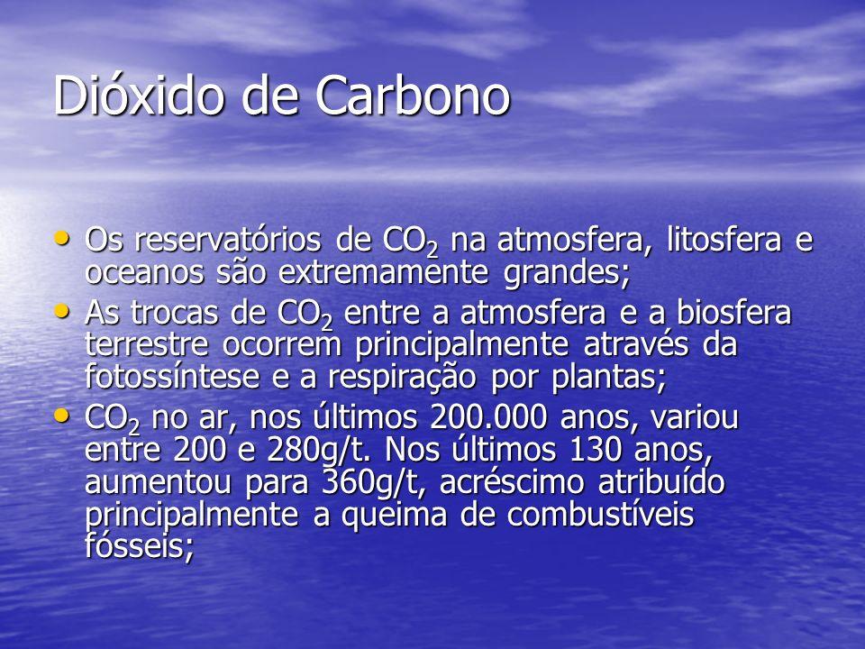 Dióxido de Carbono Os reservatórios de CO 2 na atmosfera, litosfera e oceanos são extremamente grandes; Os reservatórios de CO 2 na atmosfera, litosfe