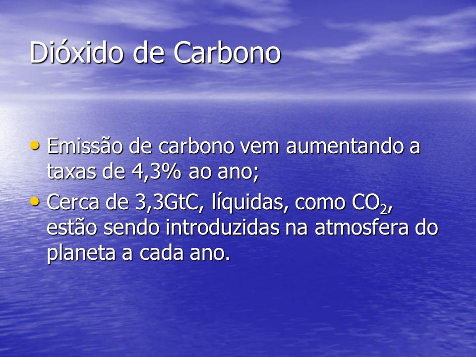 Dióxido de Carbono Emissão de carbono vem aumentando a taxas de 4,3% ao ano; Emissão de carbono vem aumentando a taxas de 4,3% ao ano; Cerca de 3,3GtC