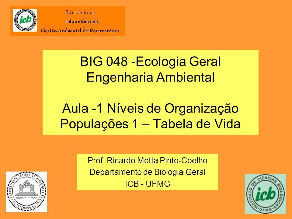 BIG 048 -Ecologia Geral Engenharia Ambiental Aula -1 Níveis de Organização Populações 1 – Tabela de Vida Prof.