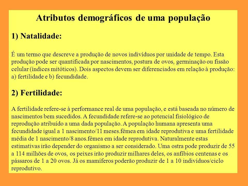 Atributos demográficos de uma população 1) Natalidade: É um termo que descreve a produção de novos indivíduos por unidade de tempo.