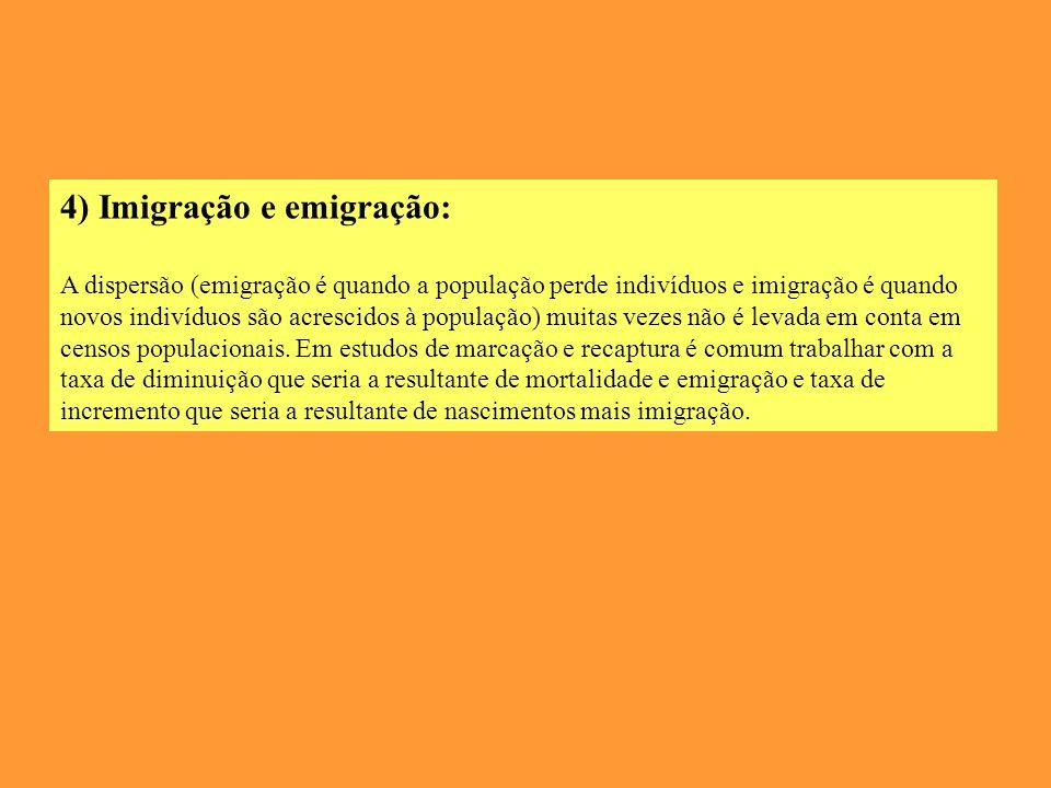 4) Imigração e emigração: A dispersão (emigração é quando a população perde indivíduos e imigração é quando novos indivíduos são acrescidos à população) muitas vezes não é levada em conta em censos populacionais.