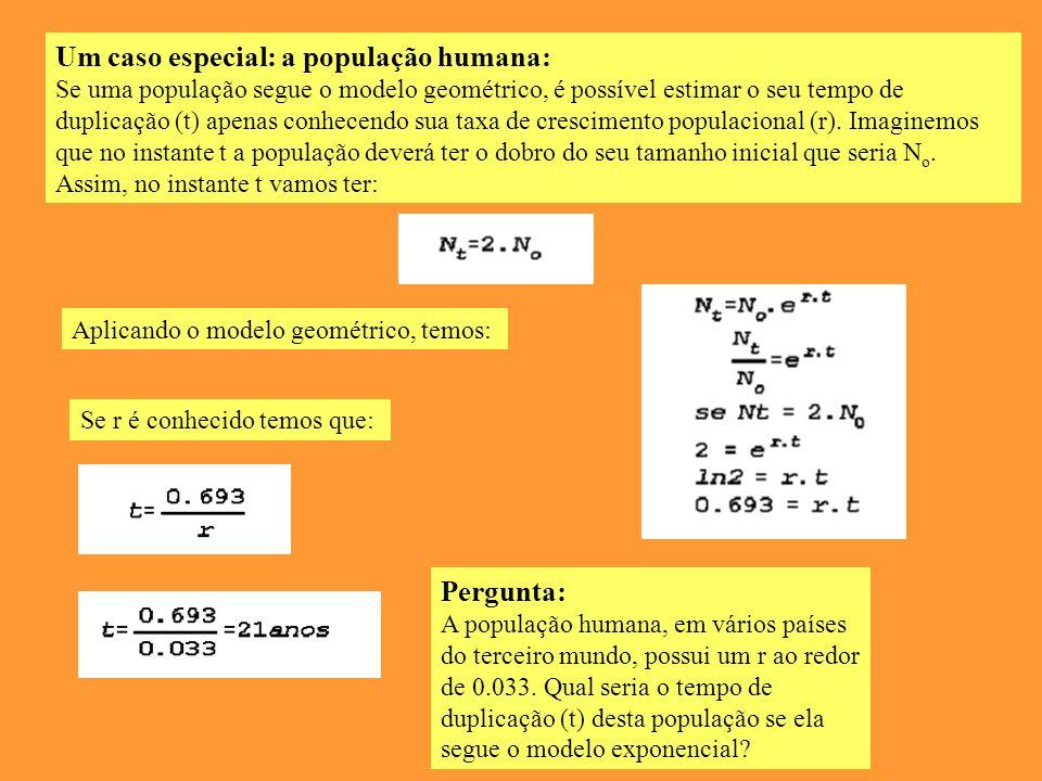 Um caso especial: a população humana: Se uma população segue o modelo geométrico, é possível estimar o seu tempo de duplicação (t) apenas conhecendo sua taxa de crescimento populacional (r).
