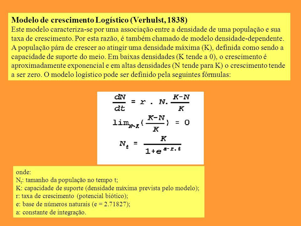 Modelo de crescimento Logístico (Verhulst, 1838) Este modelo caracteriza-se por uma associação entre a densidade de uma população e sua taxa de crescimento.