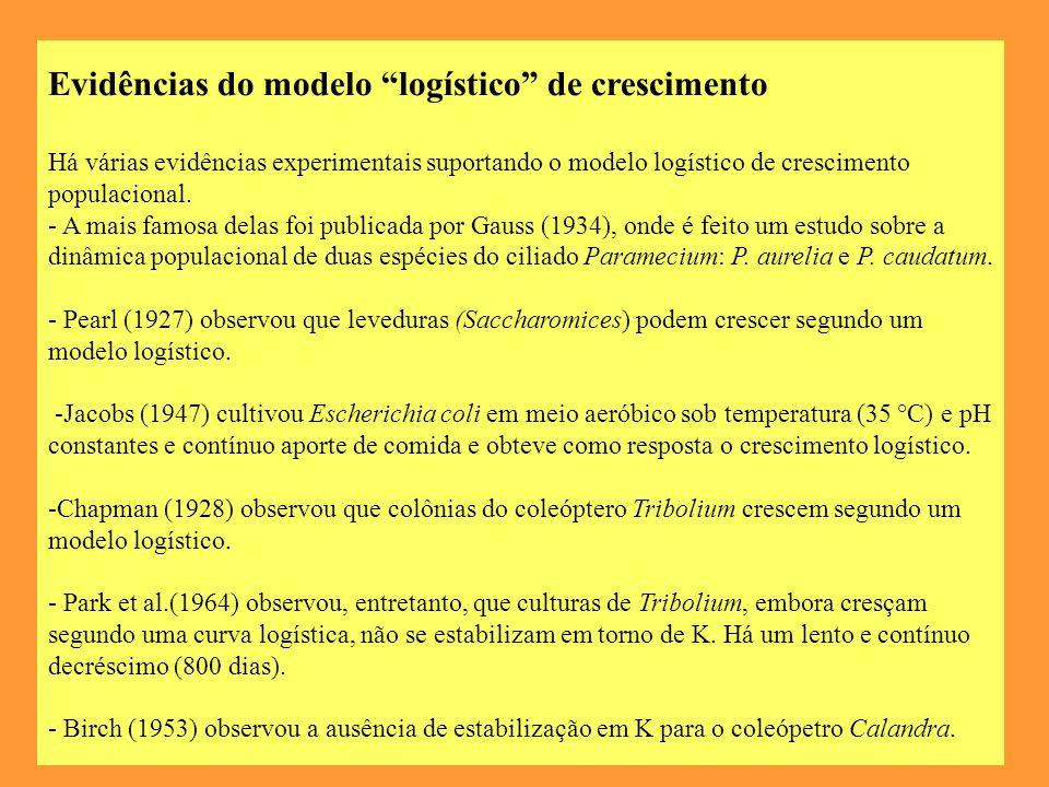 Evidências do modelo logístico de crescimento Há várias evidências experimentais suportando o modelo logístico de crescimento populacional.