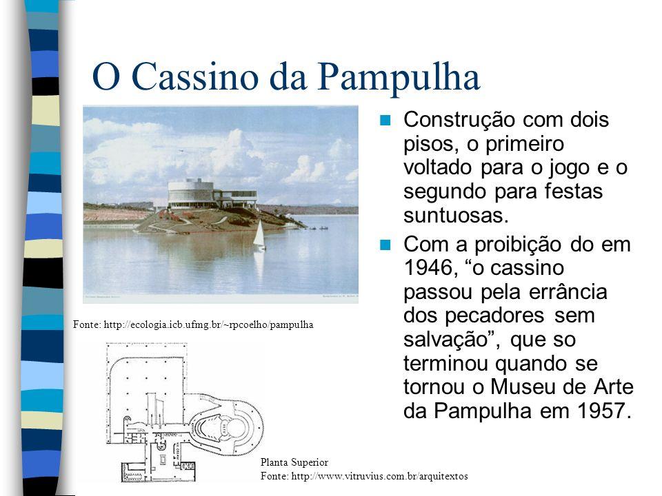 Casa do Baile Duas finalidades: valorização artística da Pampulha e a função social com diversão sadia para o povo Fonte:http://www.inf.pucminas.br Fonte: http://www.vitruvius.com.br/arquitextos