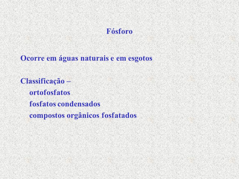 Fósforo Ocorre em águas naturais e em esgotos Classificação – ortofosfatos fosfatos condensados compostos orgânicos fosfatados