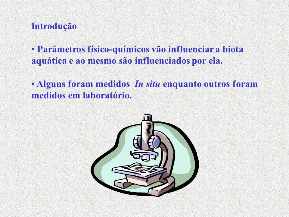 Introdução Parâmetros físico-químicos vão influenciar a biota aquática e ao mesmo são influenciados por ela. Alguns foram medidos In situ enquanto out