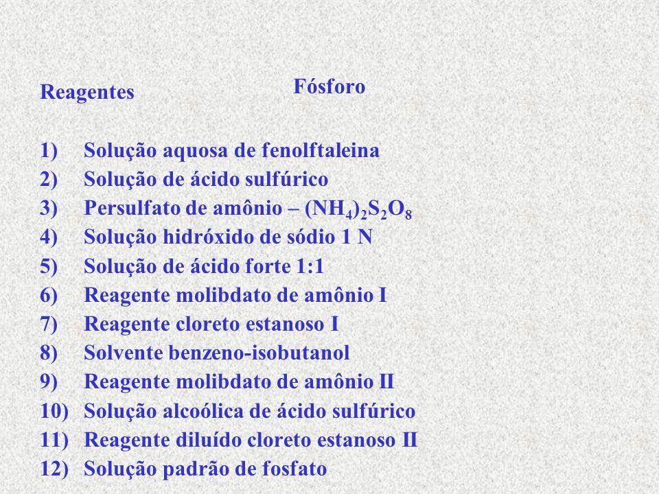 Fósforo Reagentes 1)Solução aquosa de fenolftaleina 2)Solução de ácido sulfúrico 3)Persulfato de amônio – (NH 4 ) 2 S 2 O 8 4)Solução hidróxido de sód