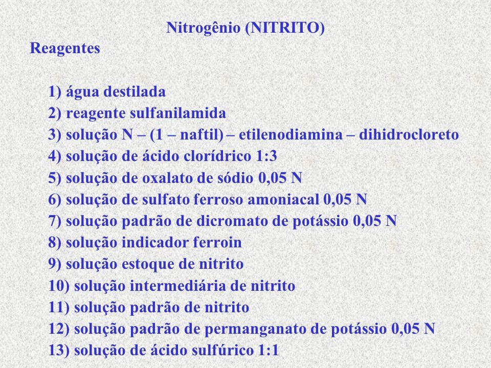 Nitrogênio (NITRITO) Reagentes 1) água destilada 2) reagente sulfanilamida 3) solução N – (1 – naftil) – etilenodiamina – dihidrocloreto 4) solução de