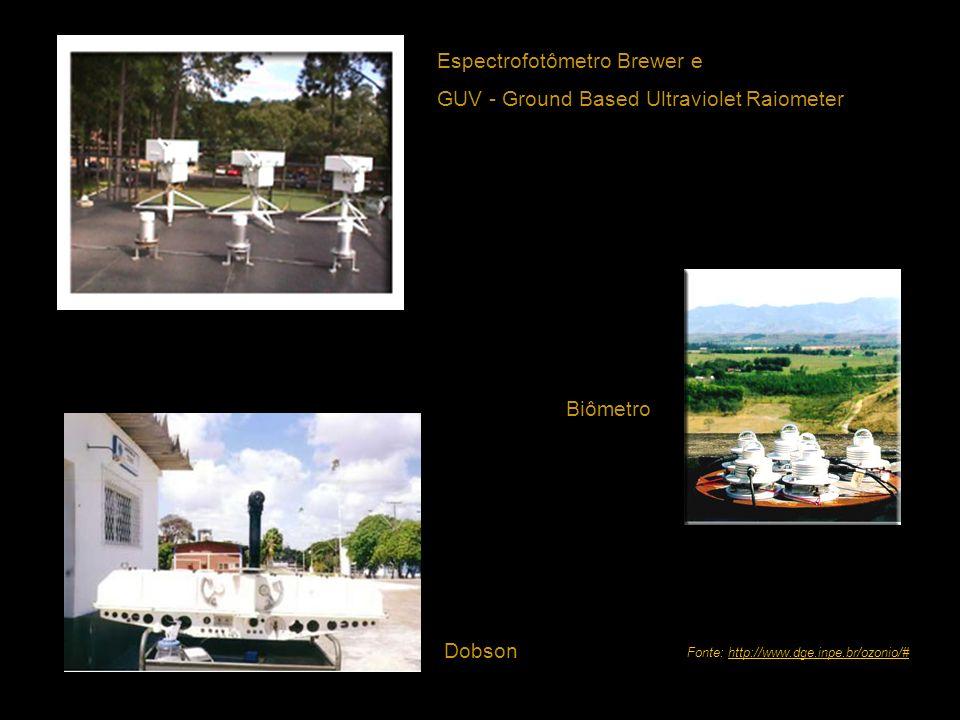 Espectrofotômetro Brewer e GUV - Ground Based Ultraviolet Raiometer Dobson Biômetro Fonte: http://www.dge.inpe.br/ozonio/#http://www.dge.inpe.br/ozoni