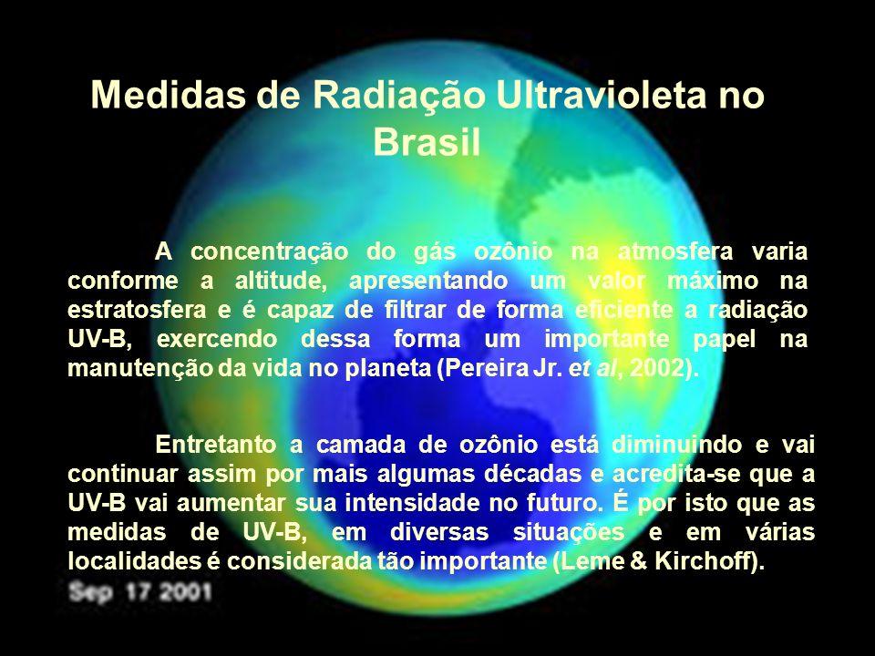 Medidas de Radiação Ultravioleta no Brasil A concentração do gás ozônio na atmosfera varia conforme a altitude, apresentando um valor máximo na estrat